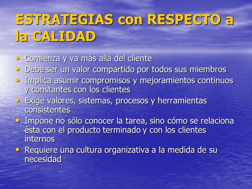 ESTRATEGIAS con RESPECTO a la CALIDAD Comienza y va más allá del cliente Comienza y va más allá del cliente Debe ser un valor compartido por todos sus