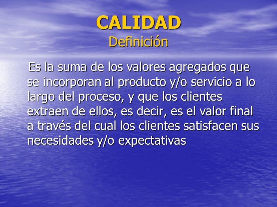 CALIDAD Definición Es la suma de los valores agregados que se incorporan al producto y/o servicio a lo largo del proceso, y que los clientes extraen d