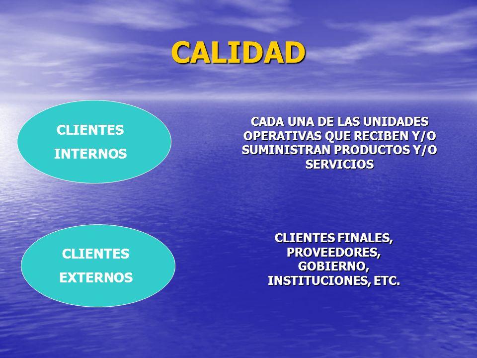 CALIDAD CLIENTES INTERNOS CLIENTES EXTERNOS CADA UNA DE LAS UNIDADES OPERATIVAS QUE RECIBEN Y/O SUMINISTRAN PRODUCTOS Y/O SERVICIOS CLIENTES FINALES,