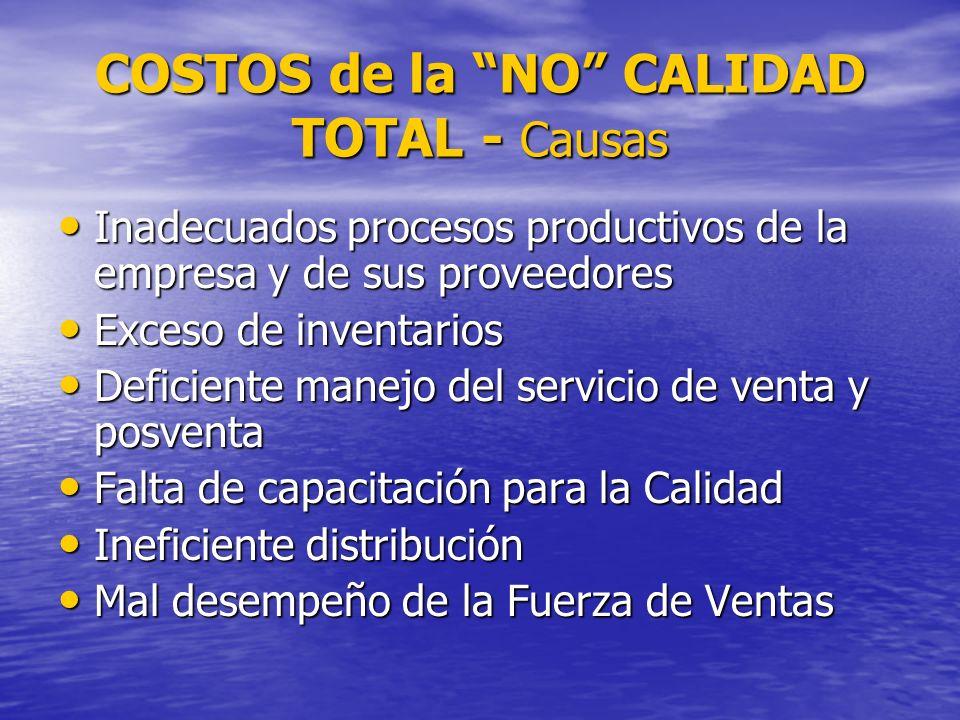 COSTOS de la NO CALIDAD TOTAL - Causas Inadecuados procesos productivos de la empresa y de sus proveedores Inadecuados procesos productivos de la empr
