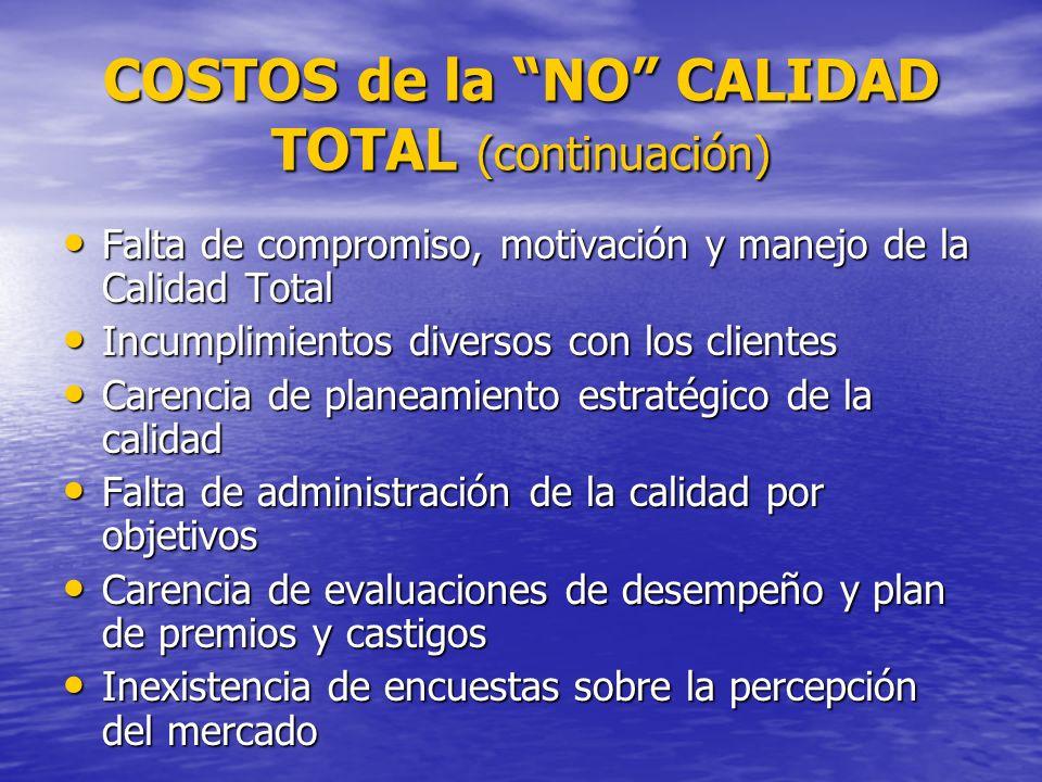 COSTOS de la NO CALIDAD TOTAL (continuación) Falta de compromiso, motivación y manejo de la Calidad Total Falta de compromiso, motivación y manejo de