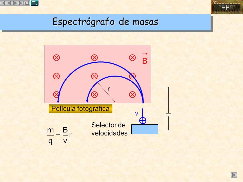 Presentación por José Quiles Hoyo Espectrógrafo de masas v r Película fotográfica Selector de velocidades B
