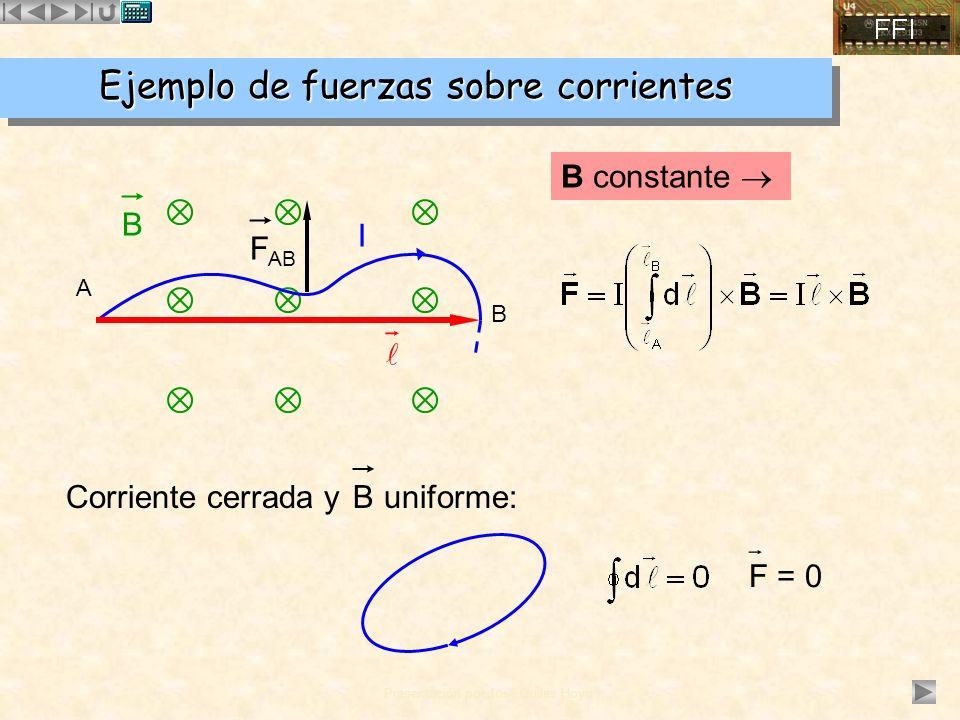 Presentación por José Quiles Hoyo Ejemplo de fuerzas sobre corrientes I A B B F AB F = 0 Corriente cerrada y uniforme: B constante B