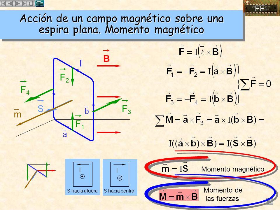Presentación por José Quiles Hoyo Acción de un campo magnético sobre una espira plana. Momento magnético I B Momento magnético Momento de las fuerzas