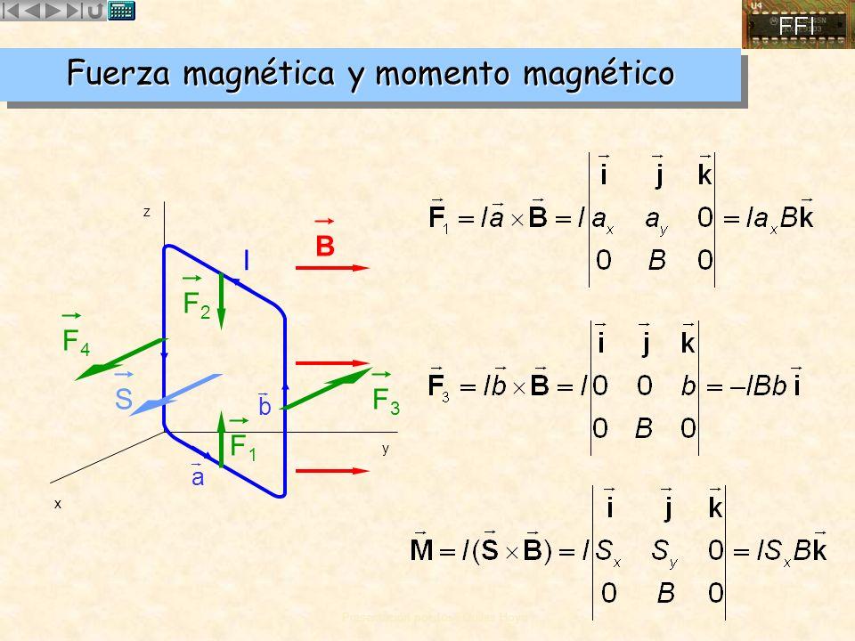 Presentación por José Quiles Hoyo Fuerza magnética y momento magnético I B a b F 4 F 3 F 2 F 1 S y x z