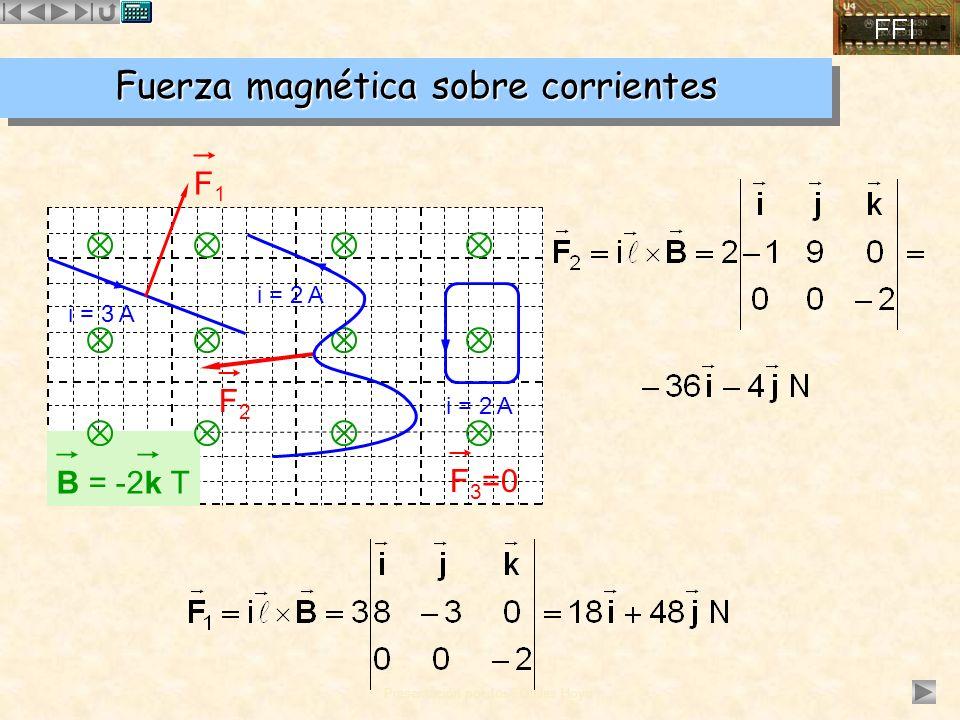 Presentación por José Quiles Hoyo Fuerza magnética sobre corrientes i = 3 A F 1 F 2 i = 2 A F 3 =0 B = -2k T i = 2 A