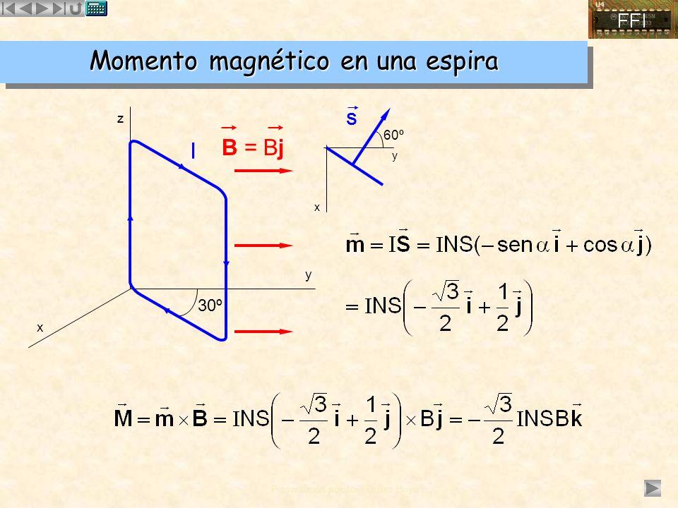 Presentación por José Quiles Hoyo Momento magnético en una espira 30º I z y x x y 60º S B = Bj