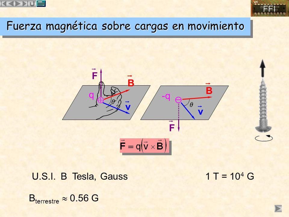 Presentación por José Quiles Hoyo Fuerza magnética sobre cargas en movimiento q U.S.I.B Tesla, Gauss1 T = 10 4 G v B B terrestre 0.56 G -q v B F F