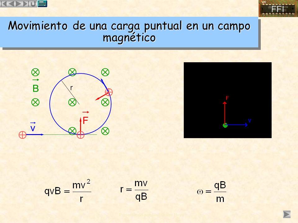 Presentación por José Quiles Hoyo Movimiento helicoidal v v B F