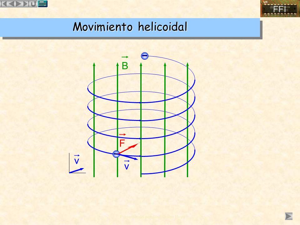 Presentación por José Quiles Hoyo Selector de velocidades qE qvB E - - - - - - - + + + + + + + B v