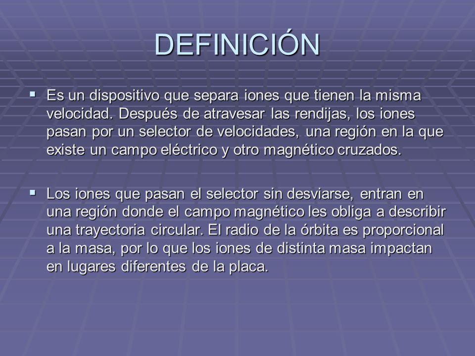 DEFINICIÓN Es un dispositivo que separa iones que tienen la misma velocidad. Después de atravesar las rendijas, los iones pasan por un selector de vel