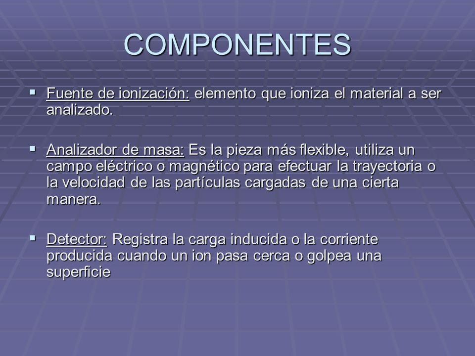 COMPONENTES Fuente de ionización: elemento que ioniza el material a ser analizado. Fuente de ionización: elemento que ioniza el material a ser analiza
