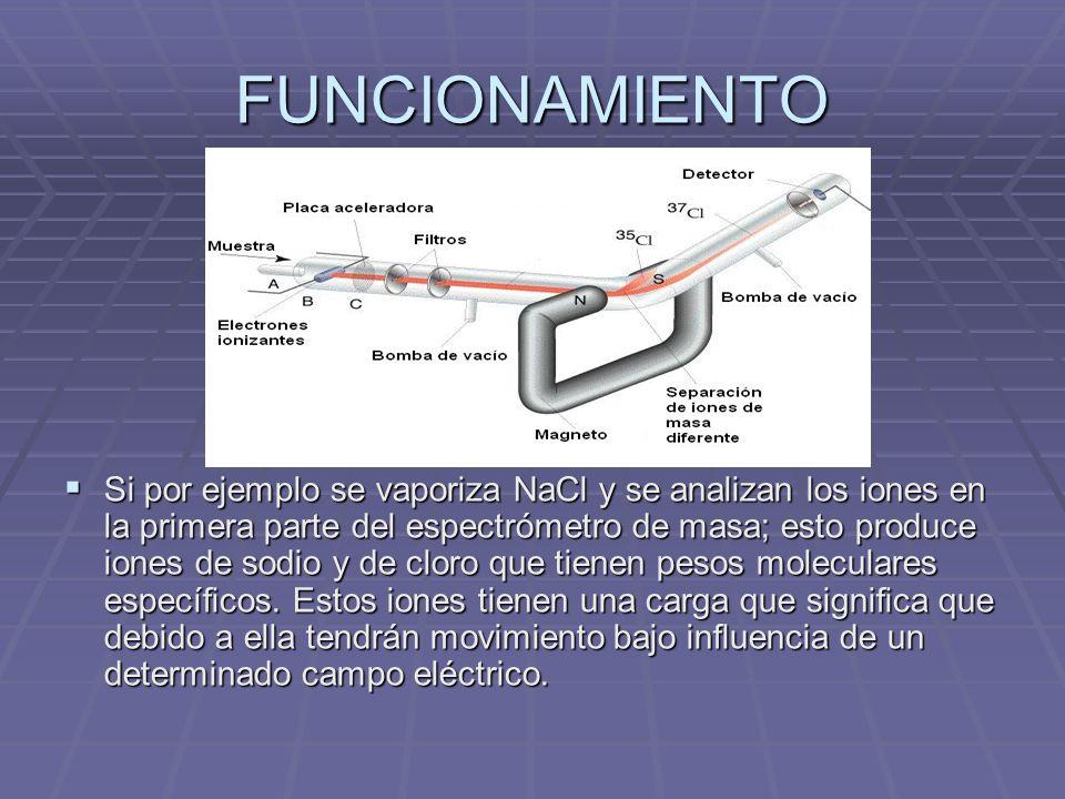 FUNCIONAMIENTO Si por ejemplo se vaporiza NaCl y se analizan los iones en la primera parte del espectrómetro de masa; esto produce iones de sodio y de cloro que tienen pesos moleculares específicos.