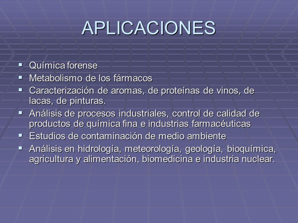 APLICACIONES Química forense Química forense Metabolismo de los fármacos Metabolismo de los fármacos Caracterización de aromas, de proteínas de vinos, de lacas, de pinturas.