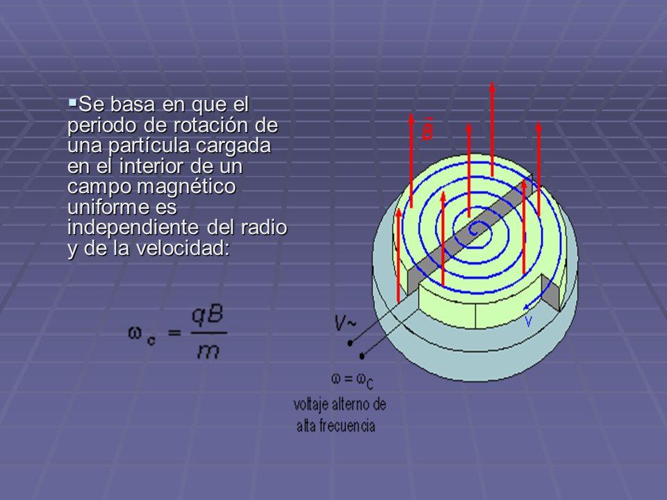 Se basa en que el periodo de rotación de una partícula cargada en el interior de un campo magnético uniforme es independiente del radio y de la velocidad: Se basa en que el periodo de rotación de una partícula cargada en el interior de un campo magnético uniforme es independiente del radio y de la velocidad: