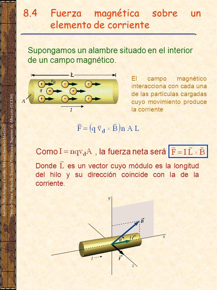 8.4 Fuerza magnética sobre un elemento de corriente Supongamos un alambre situado en el interior de un campo magnético.