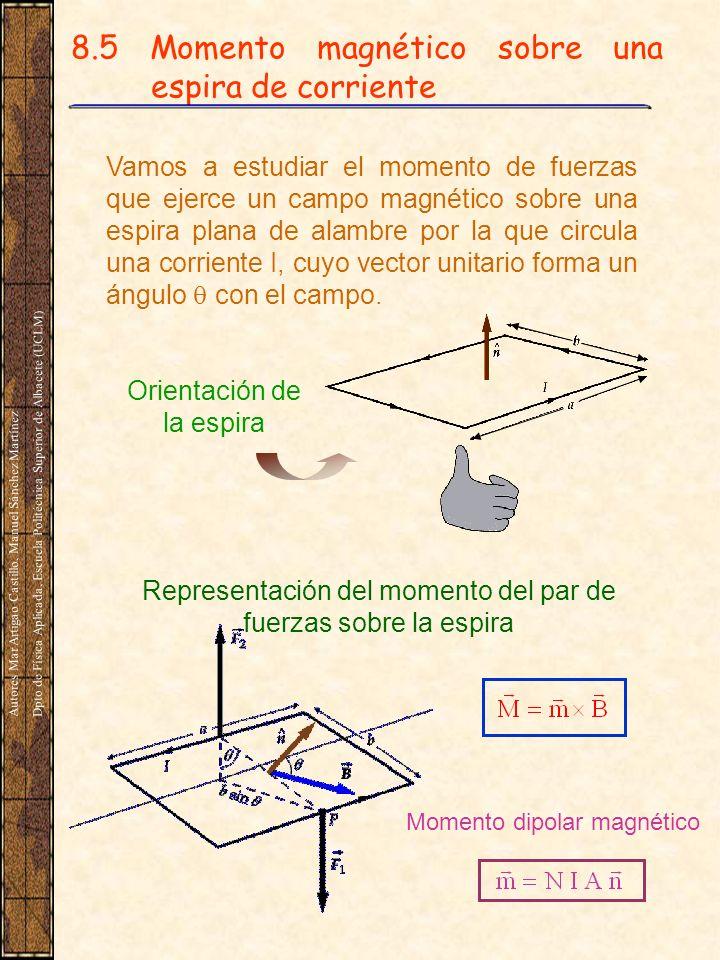 8.5 Momento magnético sobre una espira de corriente Vamos a estudiar el momento de fuerzas que ejerce un campo magnético sobre una espira plana de alambre por la que circula una corriente I, cuyo vector unitario forma un ángulo con el campo.
