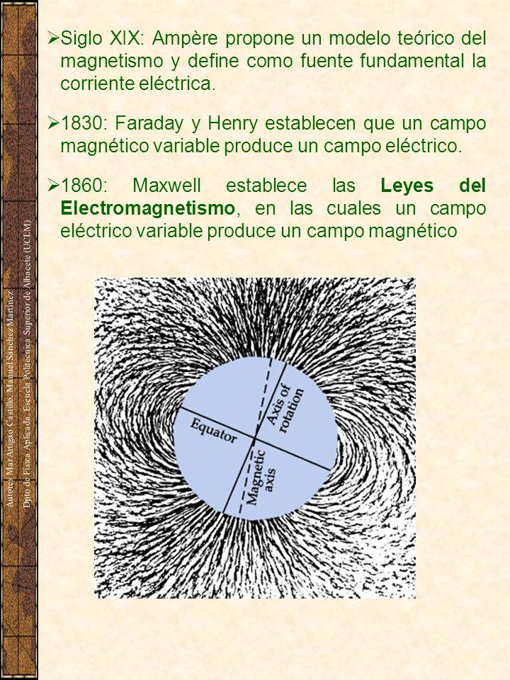 8.6 Imanes en el interior de campos magnéticos L Intensidad de polo del imán S.I.