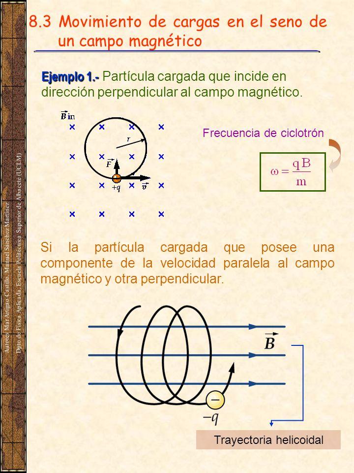 Ejemplo 2.- Ejemplo 2.- Selector de velocidades Ejemplo 3.- Ejemplo 3.- Espectrómetro de masas Autores Mar Artigao Castillo, Manuel Sánchez Martínez Dpto de Física Aplicada, Escuela Politécnica Superior de Albacete (UCLM)