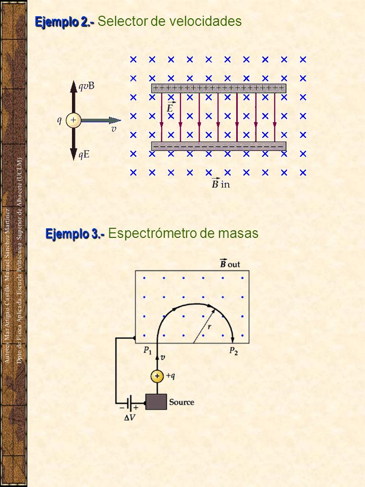 Ejemplo 4.- Ejemplo 4.- Botella magnética Cinturones de Van Allen Autores Mar Artigao Castillo, Manuel Sánchez Martínez Dpto de Física Aplicada, Escuela Politécnica Superior de Albacete (UCLM)