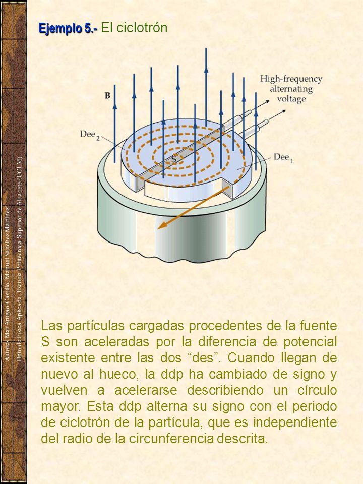 Ejemplo 5.- Ejemplo 5.- El ciclotrón Las partículas cargadas procedentes de la fuente S son aceleradas por la diferencia de potencial existente entre las dos des.