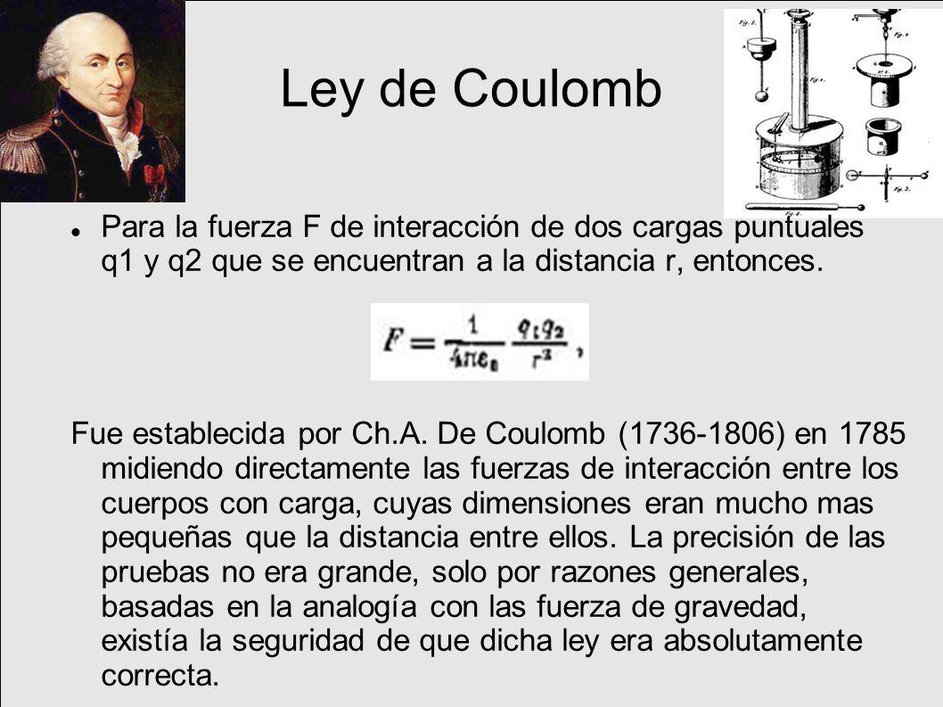 Ley de Coulomb Para la fuerza F de interacción de dos cargas puntuales q1 y q2 que se encuentran a la distancia r, entonces.