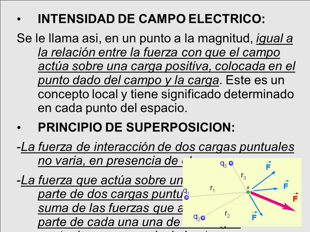 INTENSIDAD DE CAMPO ELECTRICO: Se le llama asi, en un punto a la magnitud, igual a la relación entre la fuerza con que el campo actúa sobre una carga positiva, colocada en el punto dado del campo y la carga.