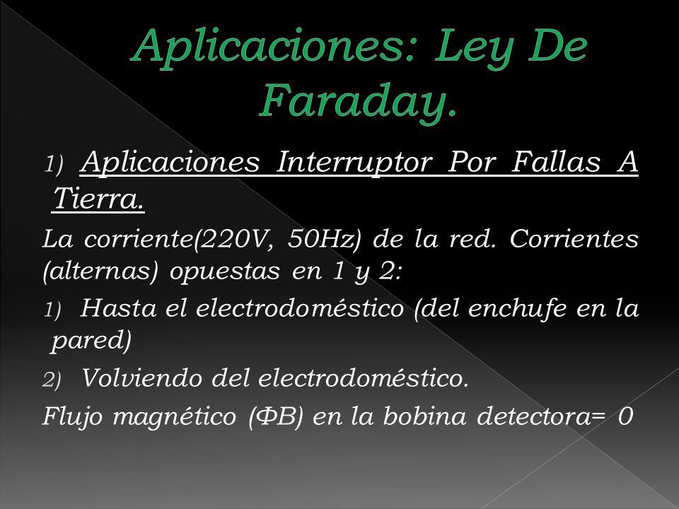 1) Aplicaciones Interruptor Por Fallas A Tierra. La corriente(220V, 50Hz) de la red. Corrientes (alternas) opuestas en 1 y 2: 1) Hasta el electrodomés