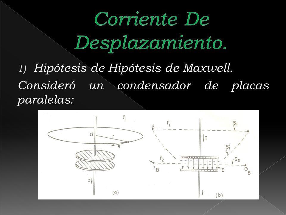 1) Hipótesis de Hipótesis de Maxwell. Consideró un condensador de placas paralelas: