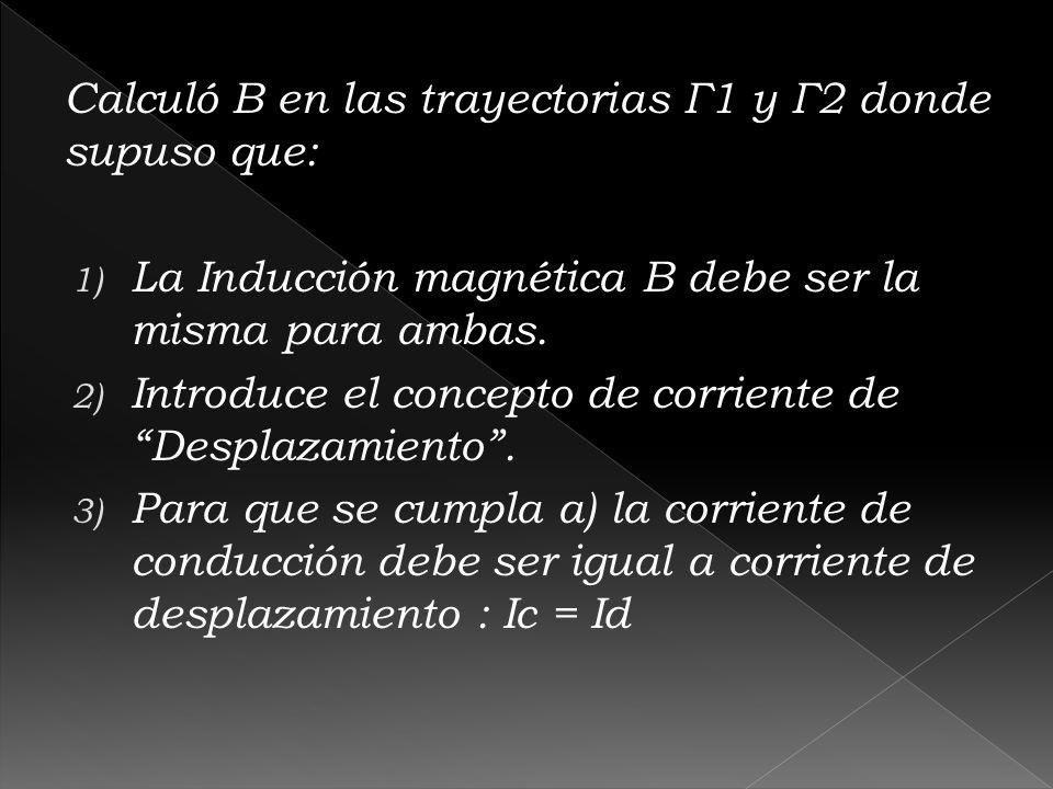 Calculó B en las trayectorias Г1 y Г2 donde supuso que: 1) La Inducción magnética B debe ser la misma para ambas. 2) Introduce el concepto de corrient