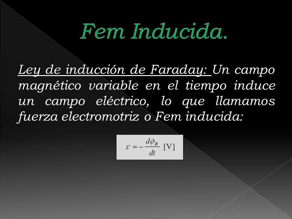 Ley de inducción de Faraday: Un Ley de inducción de Faraday: Un campo magnético variable en el tiempo induce un campo eléctrico, lo que llamamos fuerz