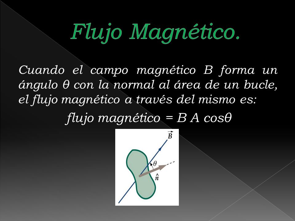 Cuando el campo magnético B forma un ángulo θ con la normal al área de un bucle, el flujo magnético a través del mismo es: flujo magnético = B A cosθ