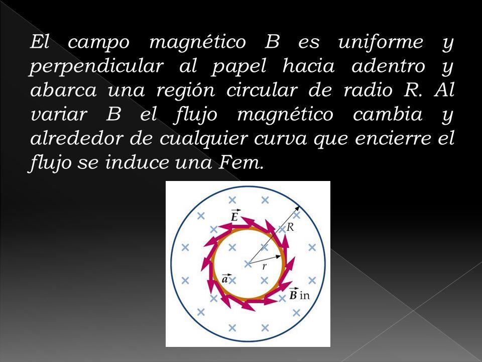 El campo magnético B es uniforme y perpendicular al papel hacia adentro y abarca una región circular de radio R. Al variar B el flujo magnético cambia