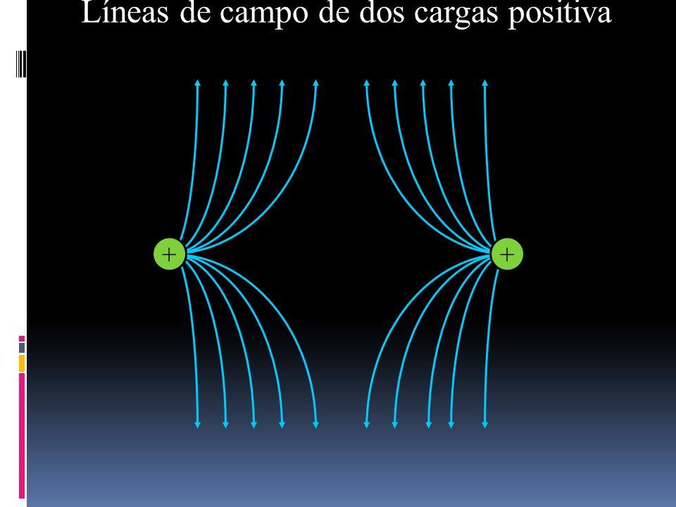 ++ Líneas de campo de dos cargas positiva