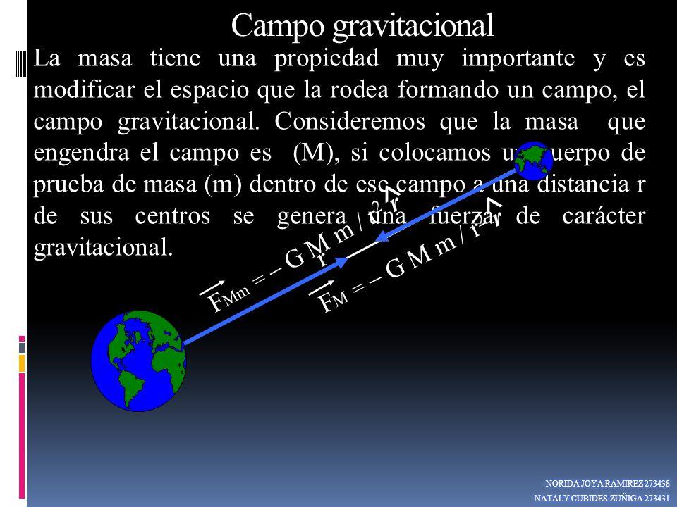 La masa tiene una propiedad muy importante y es modificar el espacio que la rodea formando un campo, el campo gravitacional. Consideremos que la masa