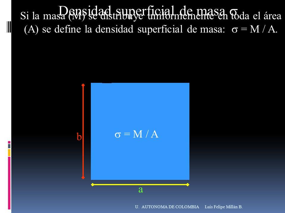 Luis Felipe Millán B.U. AUTONOMA DE COLOMBIA Si la masa (M) se distribuye uniformemente en toda el área (A) se define la densidad superficial de masa