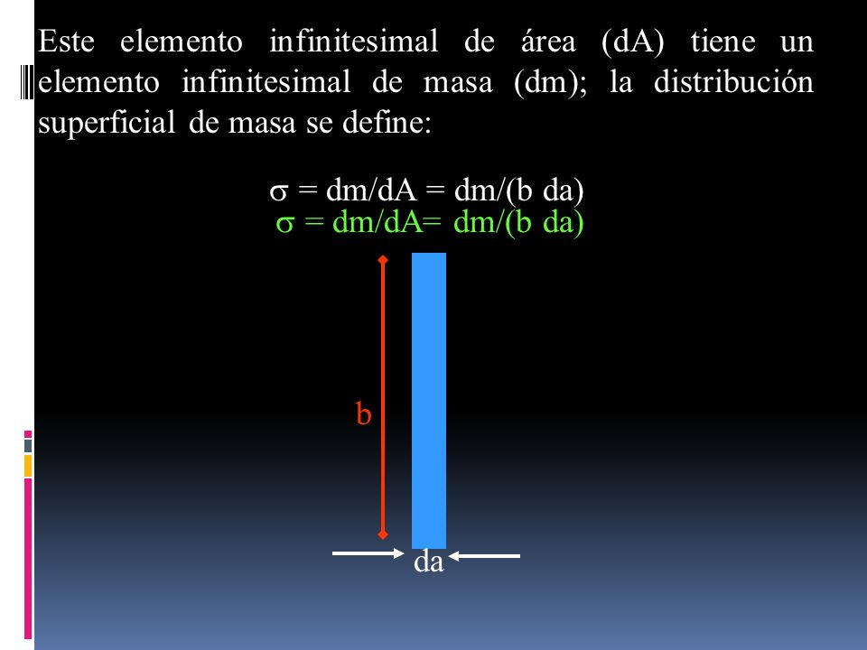 Este elemento infinitesimal de área (dA) tiene un elemento infinitesimal de masa (dm); la distribución superficial de masa se define: = dm/dA = dm/(b