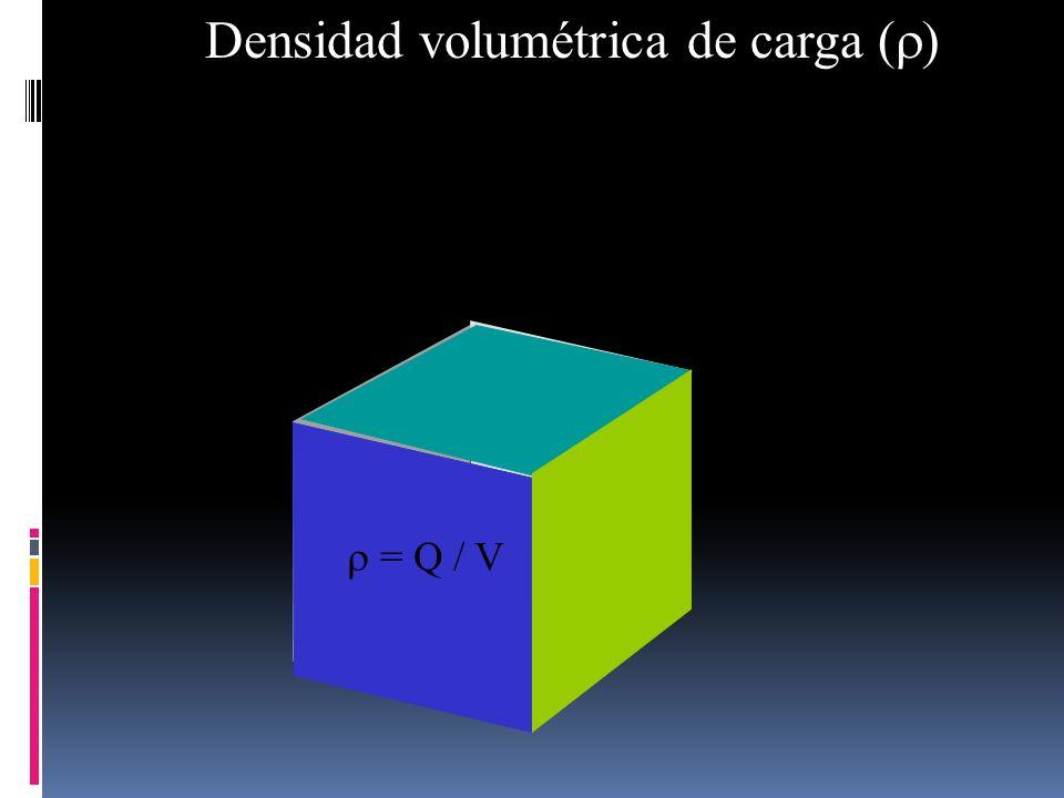 Densidad volumétrica de carga ( = dQ / dV = Q / V