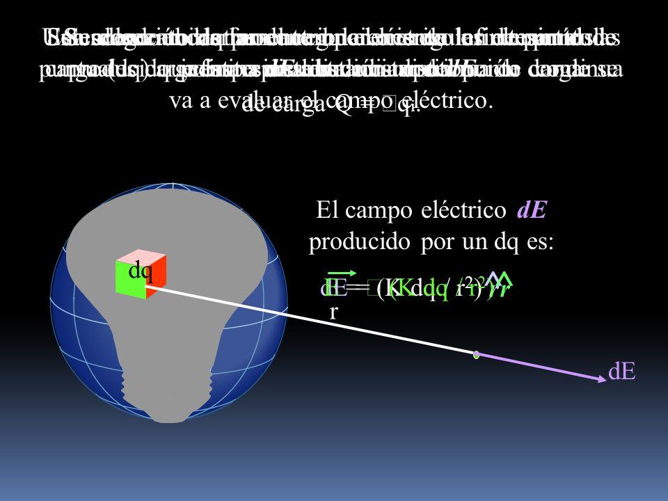 Una colección de forma regular o irregular de partículas puntuales cargadas representa una distribución continua de carga Q = q i. Se desea encontrar
