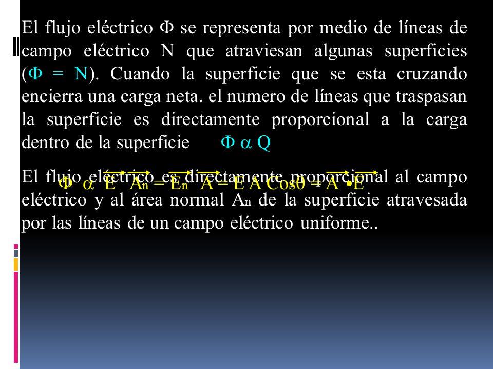 El flujo eléctrico se representa por medio de líneas de campo eléctrico que atraviesan algunas superficies ( =. Cuando la superficie que se esta cruza