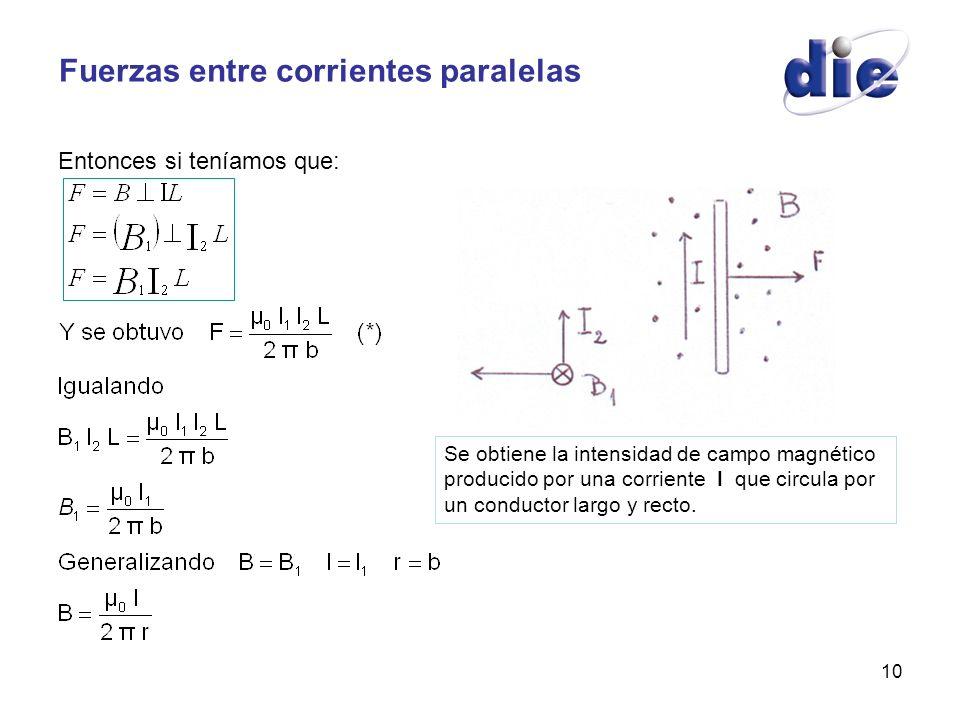 10 Entonces si teníamos que: Se obtiene la intensidad de campo magnético producido por una corriente I que circula por un conductor largo y recto. Fue
