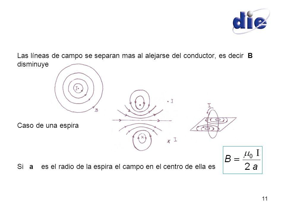 11 Las líneas de campo se separan mas al alejarse del conductor, es decir B disminuye Caso de una espira Si a es el radio de la espira el campo en el
