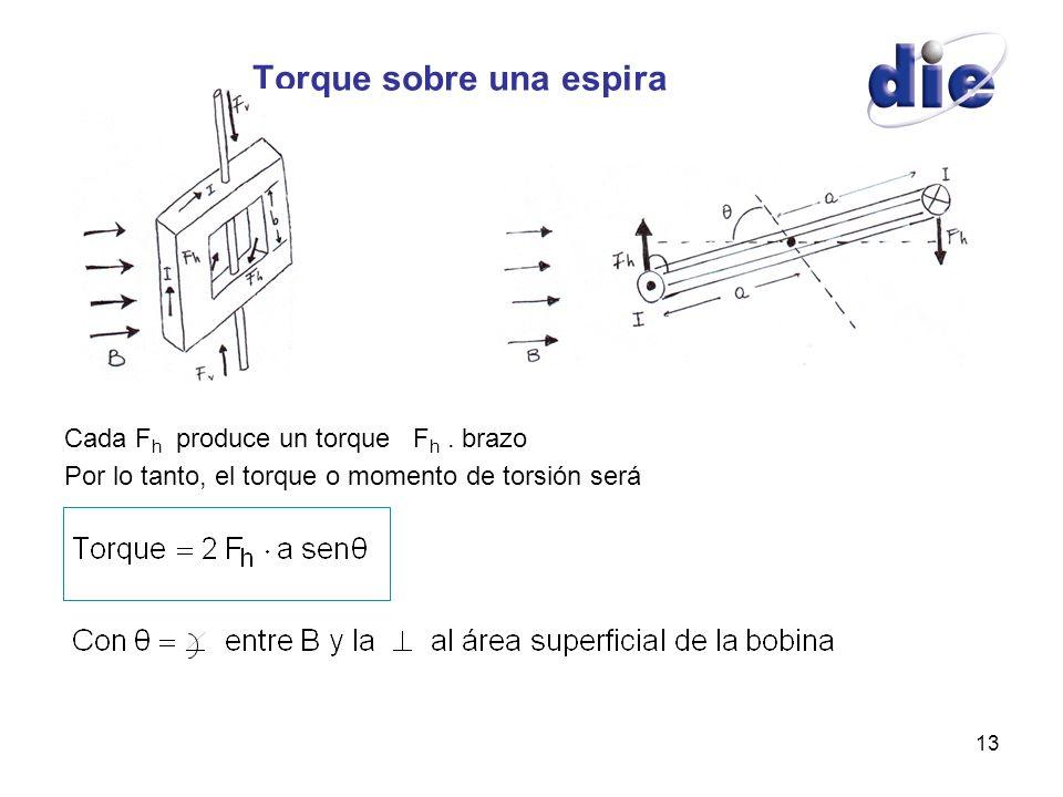 13 Torque sobre una espira Cada F h produce un torque F h. brazo Por lo tanto, el torque o momento de torsión será
