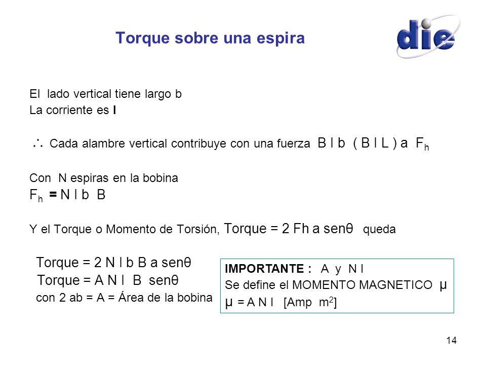 14 Torque sobre una espira El lado vertical tiene largo b La corriente es I Cada alambre vertical contribuye con una fuerza B I b ( B I L ) a F h Con
