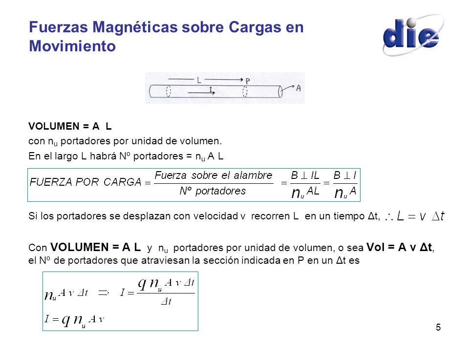 5 Fuerzas Magnéticas sobre Cargas en Movimiento VOLUMEN = A L con n u portadores por unidad de volumen. En el largo L habrá Nº portadores = n u A L Si