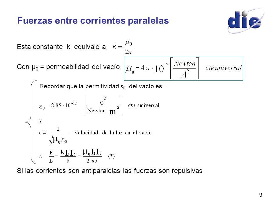 9 Esta constante k equivale a Con μ 0 = permeabilidad del vacío Recordar que la permitividad ε 0 del vacío es Si las corrientes son antiparalelas las