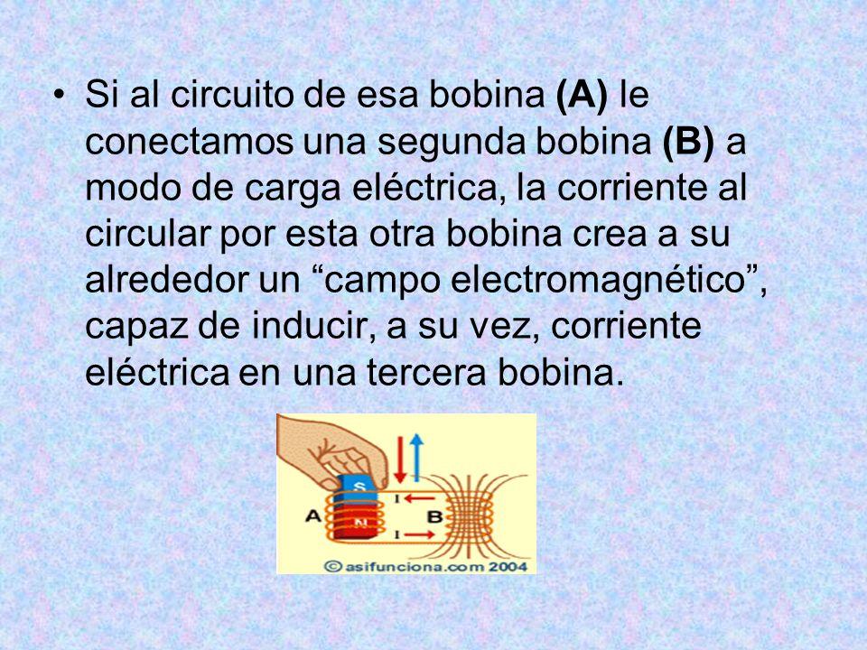 Si al circuito de esa bobina (A) le conectamos una segunda bobina (B) a modo de carga eléctrica, la corriente al circular por esta otra bobina crea a