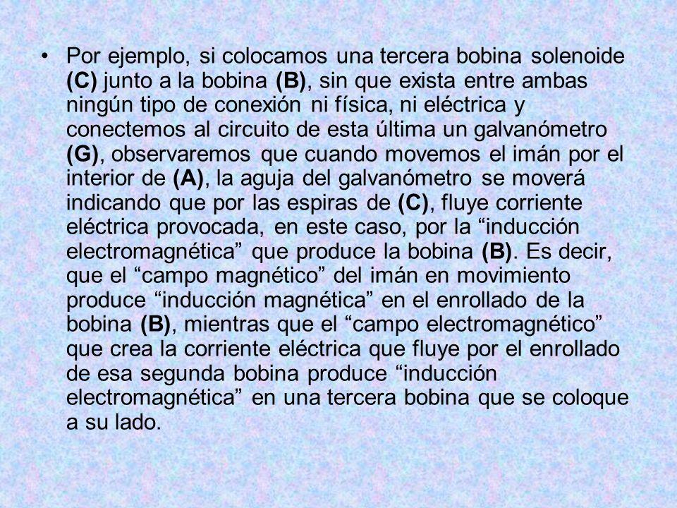 Por ejemplo, si colocamos una tercera bobina solenoide (C) junto a la bobina (B), sin que exista entre ambas ningún tipo de conexión ni física, ni elé