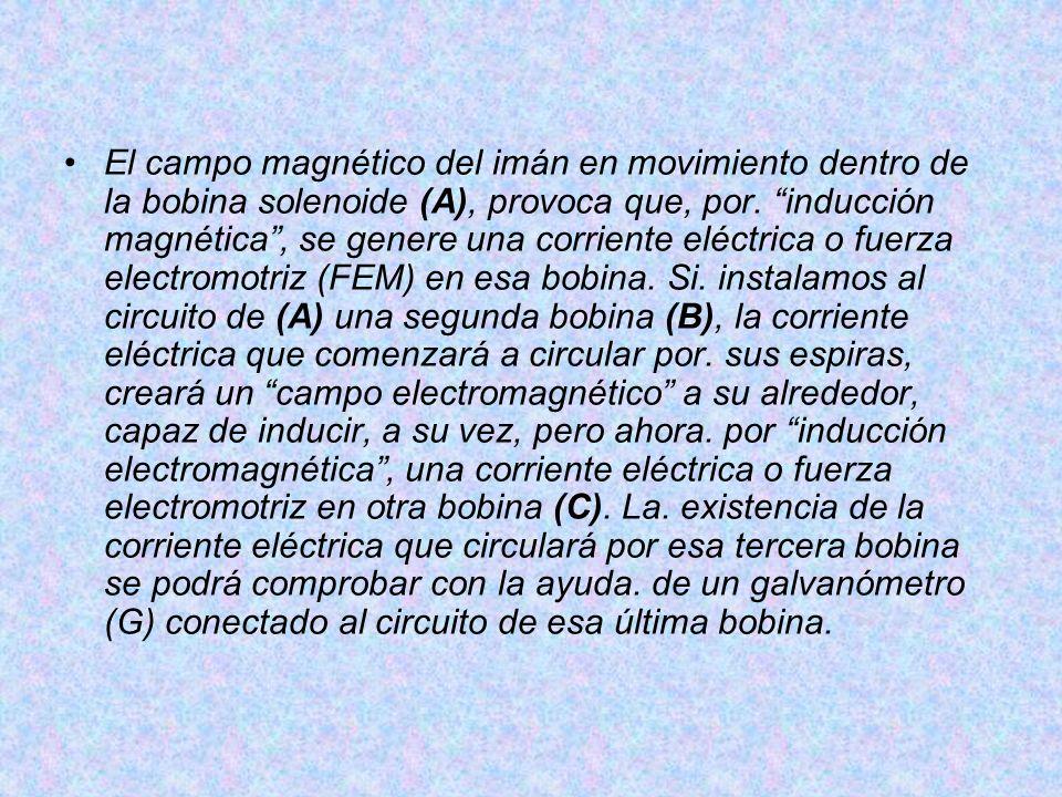 El campo magnético del imán en movimiento dentro de la bobina solenoide (A), provoca que, por. inducción magnética, se genere una corriente eléctrica