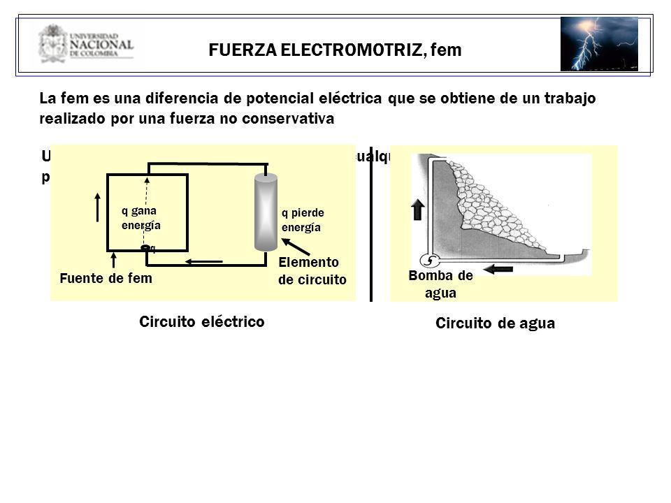 FUERZA ELECTROMOTRIZ, fem La fem es una diferencia de potencial eléctrica que se obtiene de un trabajo realizado por una fuerza no conservativa Una fu